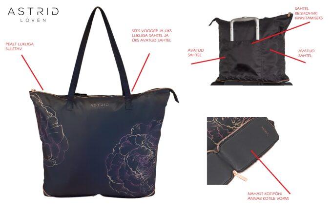 multifunktsionaalne ja praktiline igapäeva kott