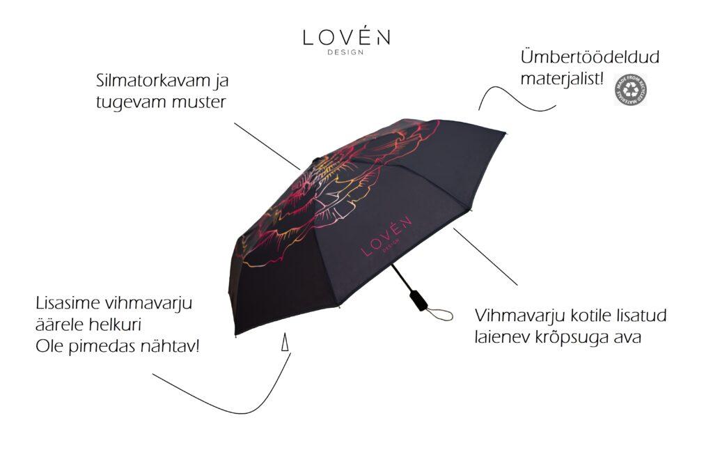 kvaliteetse vihmavarju omadused loven